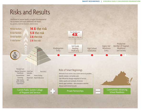 Risks and Results Flyer Image
