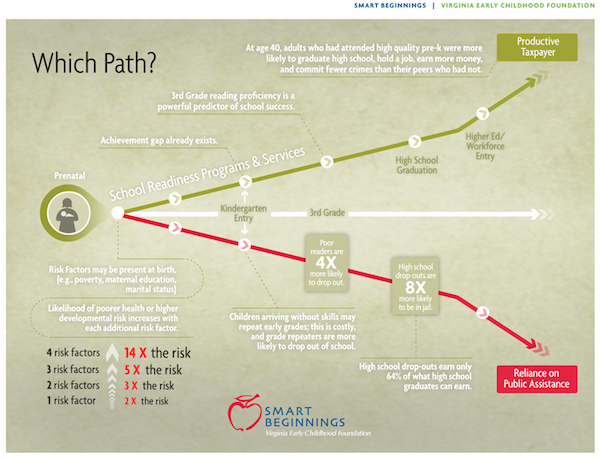 Which Path Flyer Image